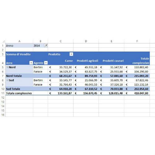 tabelle_Pivot